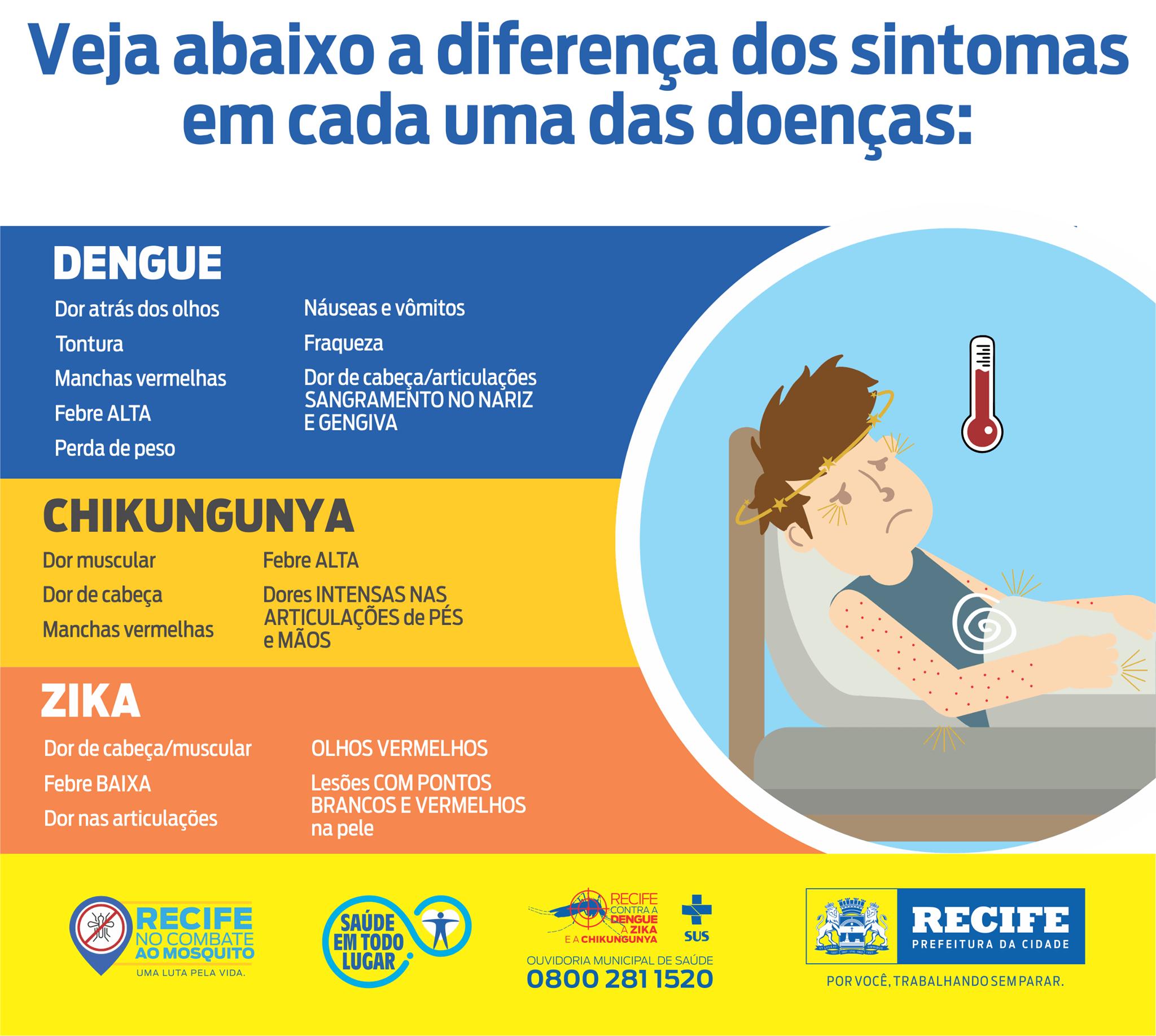 Pernambuco Zika Graphic