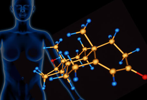 Endometriosis: Symptoms, Stages, Treatment